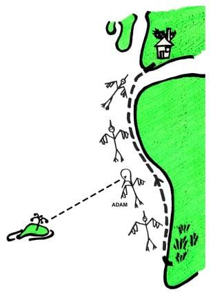 Adam Stork Story - 3. Conscious Adam sees an island