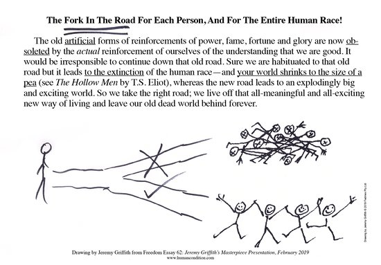 Jeremy Griffith's drawing of the fork in the road