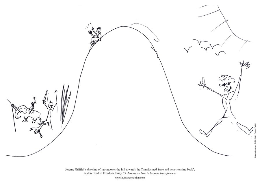 Jeremy Griffith's drawing of going over the hill towards the transformed state